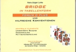 Bridge in Tablellenform  Forum D plus